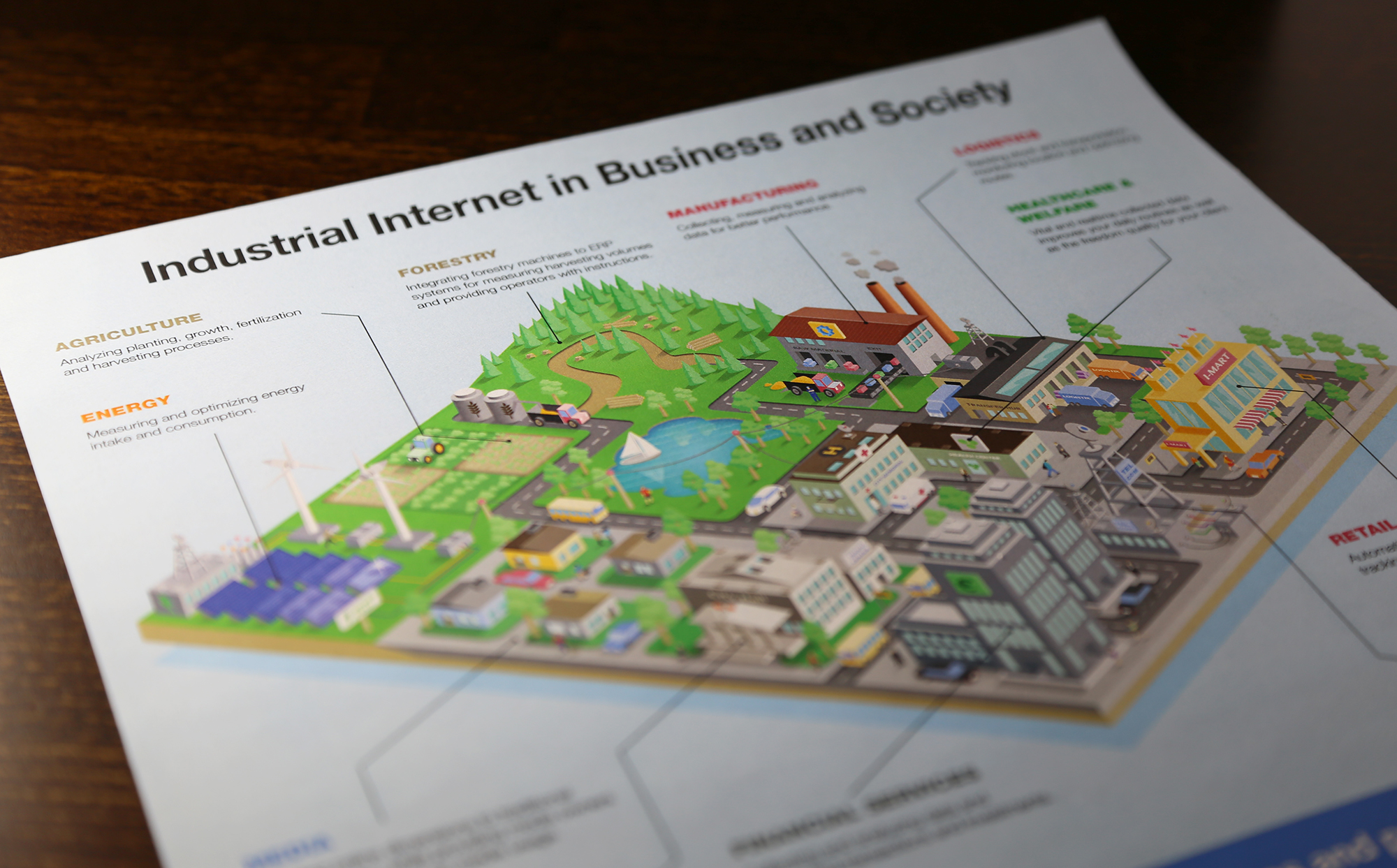 industrial_internet_map