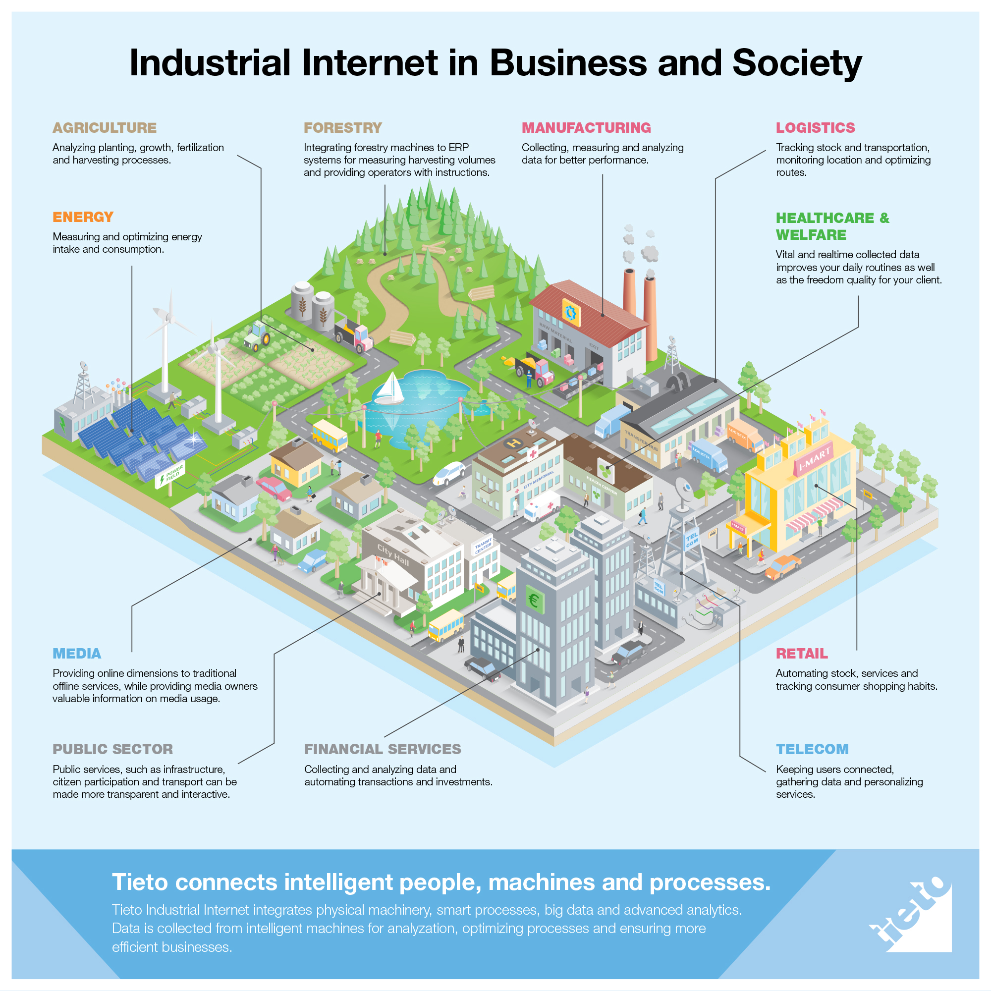 Industrial_Internet_Explained_3C