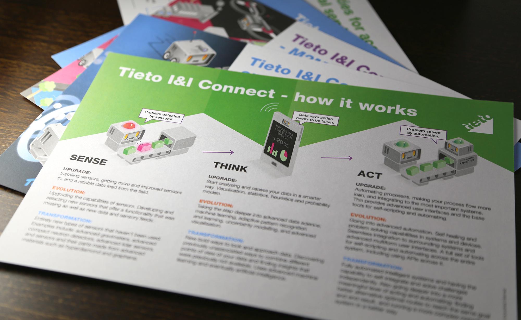 tindi_toolkit_kortit